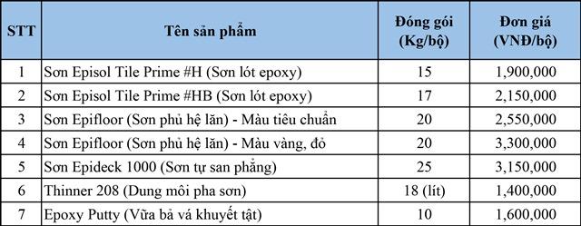 bang-bao-gia-son-epoxy-chokwang